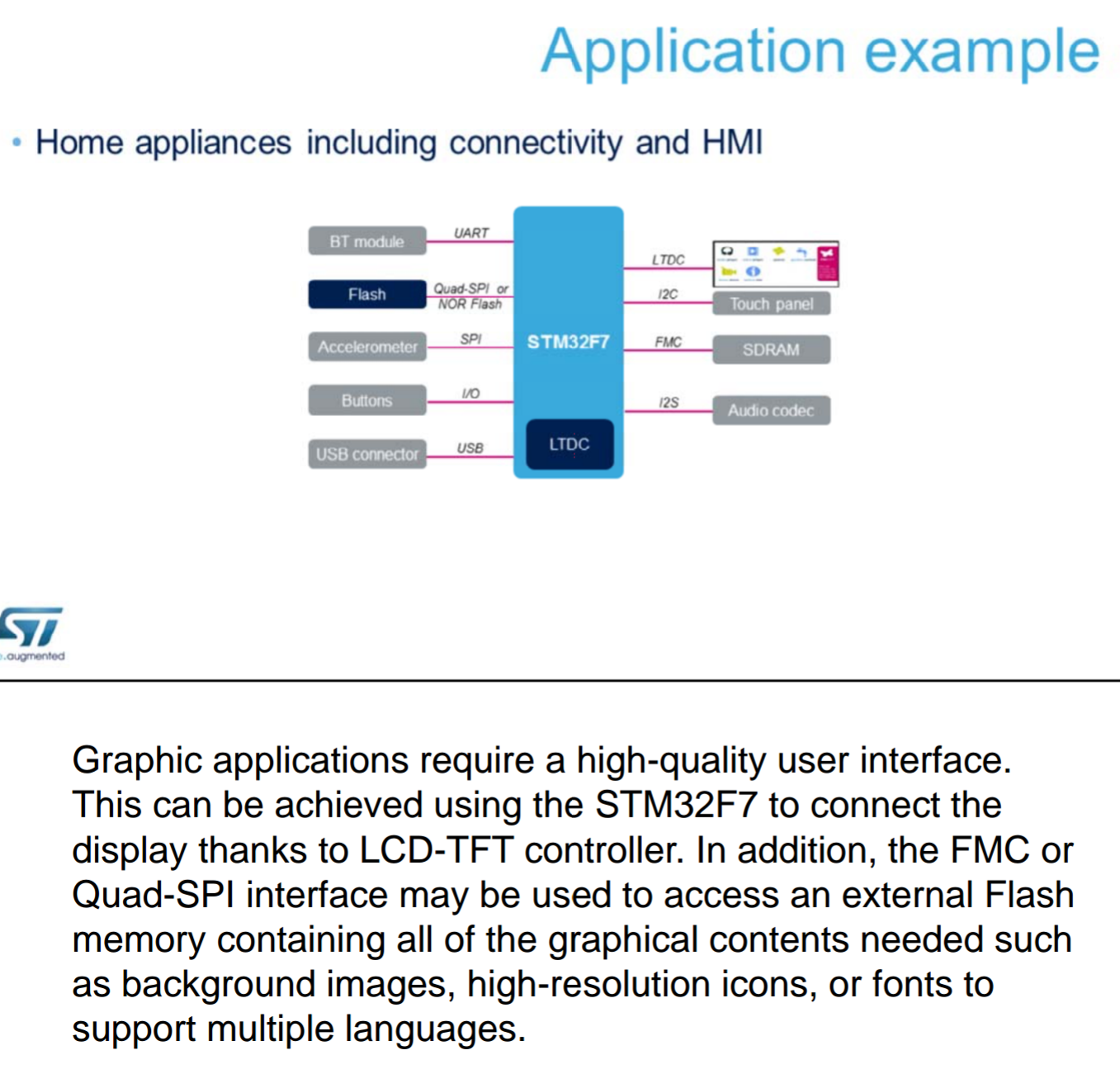 Support for STM32F469i-Discovery - Page 4 - Development and